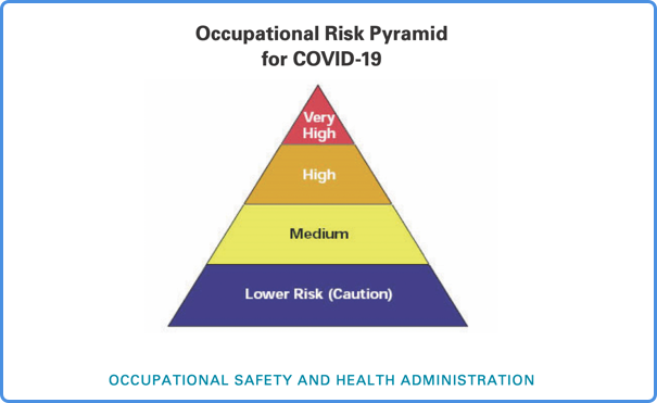 osha_guidance_covid_19_image